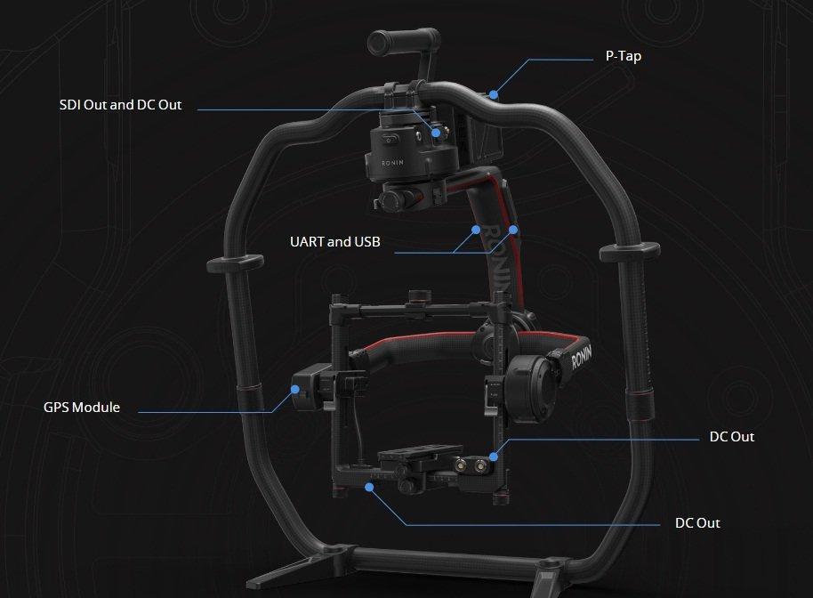 Các loại thiết bị, phụ kiện kết nối với gimbal qua hệ thống cáp và cổng Ronin 2