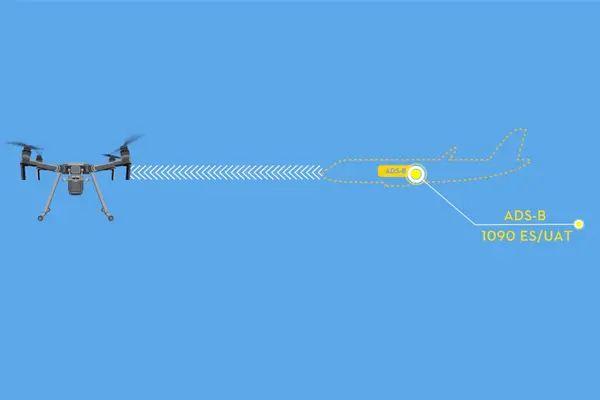 Tầm quan trọng của tính năng DJI AirSense trên DJI FPV Drone
